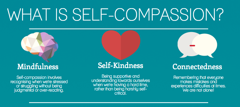 Self-compassion: What is it, why do I need it, and how can I do it?